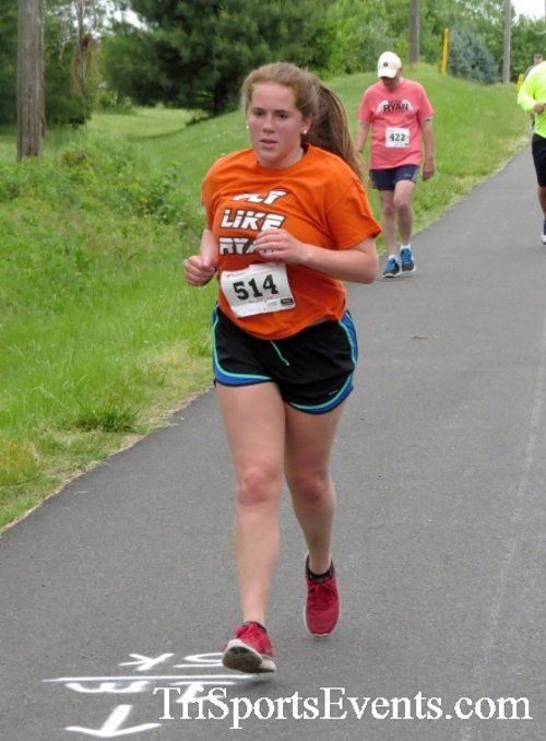 Ryans Race 5K Run/Walk<br><br><br><br><a href='http://www.trisportsevents.com/pics/17_Ryans_Race_5K_076.JPG' download='17_Ryans_Race_5K_076.JPG'>Click here to download.</a><Br><a href='http://www.facebook.com/sharer.php?u=http:%2F%2Fwww.trisportsevents.com%2Fpics%2F17_Ryans_Race_5K_076.JPG&t=Ryans Race 5K Run/Walk' target='_blank'><img src='images/fb_share.png' width='100'></a>