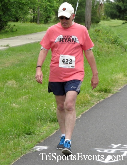 Ryans Race 5K Run/Walk<br><br><br><br><a href='https://www.trisportsevents.com/pics/17_Ryans_Race_5K_078.JPG' download='17_Ryans_Race_5K_078.JPG'>Click here to download.</a><Br><a href='http://www.facebook.com/sharer.php?u=http:%2F%2Fwww.trisportsevents.com%2Fpics%2F17_Ryans_Race_5K_078.JPG&t=Ryans Race 5K Run/Walk' target='_blank'><img src='images/fb_share.png' width='100'></a>