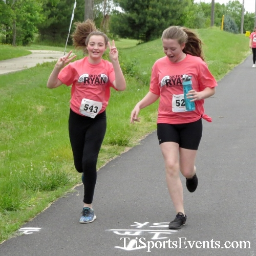 Ryans Race 5K Run/Walk<br><br><br><br><a href='http://www.trisportsevents.com/pics/17_Ryans_Race_5K_087.JPG' download='17_Ryans_Race_5K_087.JPG'>Click here to download.</a><Br><a href='http://www.facebook.com/sharer.php?u=http:%2F%2Fwww.trisportsevents.com%2Fpics%2F17_Ryans_Race_5K_087.JPG&t=Ryans Race 5K Run/Walk' target='_blank'><img src='images/fb_share.png' width='100'></a>