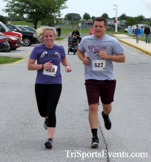 Ryans Race 5K Run/Walk<br><br><br><br><a href='https://www.trisportsevents.com/pics/17_Ryans_Race_5K_143.JPG' download='17_Ryans_Race_5K_143.JPG'>Click here to download.</a><Br><a href='http://www.facebook.com/sharer.php?u=http:%2F%2Fwww.trisportsevents.com%2Fpics%2F17_Ryans_Race_5K_143.JPG&t=Ryans Race 5K Run/Walk' target='_blank'><img src='images/fb_share.png' width='100'></a>