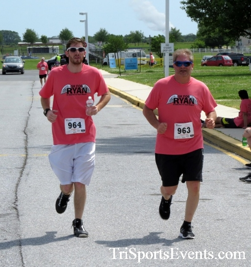 Ryans Race 5K Run/Walk<br><br><br><br><a href='https://www.trisportsevents.com/pics/17_Ryans_Race_5K_208.JPG' download='17_Ryans_Race_5K_208.JPG'>Click here to download.</a><Br><a href='http://www.facebook.com/sharer.php?u=http:%2F%2Fwww.trisportsevents.com%2Fpics%2F17_Ryans_Race_5K_208.JPG&t=Ryans Race 5K Run/Walk' target='_blank'><img src='images/fb_share.png' width='100'></a>