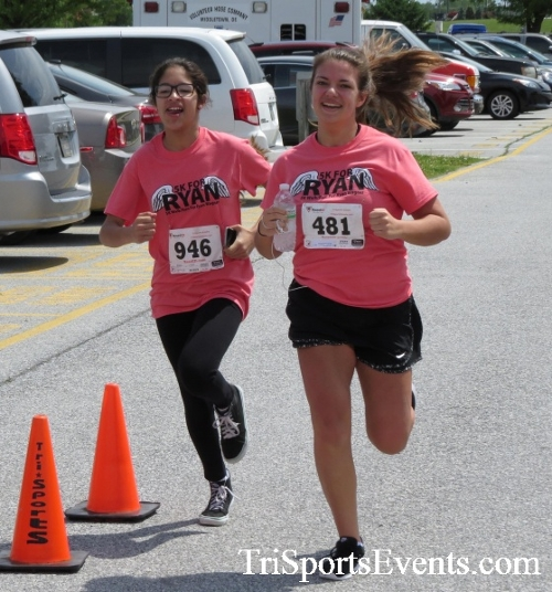 Ryans Race 5K Run/Walk<br><br><br><br><a href='https://www.trisportsevents.com/pics/17_Ryans_Race_5K_233.JPG' download='17_Ryans_Race_5K_233.JPG'>Click here to download.</a><Br><a href='http://www.facebook.com/sharer.php?u=http:%2F%2Fwww.trisportsevents.com%2Fpics%2F17_Ryans_Race_5K_233.JPG&t=Ryans Race 5K Run/Walk' target='_blank'><img src='images/fb_share.png' width='100'></a>