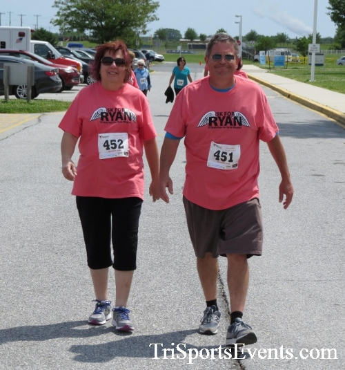 Ryans Race 5K Run/Walk<br><br><br><br><a href='https://www.trisportsevents.com/pics/17_Ryans_Race_5K_237.JPG' download='17_Ryans_Race_5K_237.JPG'>Click here to download.</a><Br><a href='http://www.facebook.com/sharer.php?u=http:%2F%2Fwww.trisportsevents.com%2Fpics%2F17_Ryans_Race_5K_237.JPG&t=Ryans Race 5K Run/Walk' target='_blank'><img src='images/fb_share.png' width='100'></a>