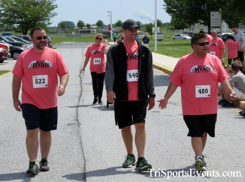 Ryans Race 5K Run/Walk<br><br><br><br><a href='https://www.trisportsevents.com/pics/17_Ryans_Race_5K_252.JPG' download='17_Ryans_Race_5K_252.JPG'>Click here to download.</a><Br><a href='http://www.facebook.com/sharer.php?u=http:%2F%2Fwww.trisportsevents.com%2Fpics%2F17_Ryans_Race_5K_252.JPG&t=Ryans Race 5K Run/Walk' target='_blank'><img src='images/fb_share.png' width='100'></a>