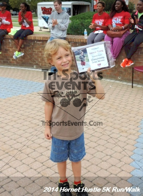 Hornet Hustle 5K Run/Walk<br><br><br><br><a href='https://www.trisportsevents.com/pics/DSCN0171.JPG' download='DSCN0171.JPG'>Click here to download.</a><Br><a href='http://www.facebook.com/sharer.php?u=http:%2F%2Fwww.trisportsevents.com%2Fpics%2FDSCN0171.JPG&t=Hornet Hustle 5K Run/Walk' target='_blank'><img src='images/fb_share.png' width='100'></a>