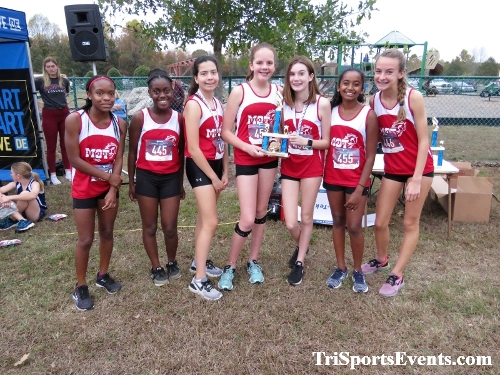 DAAD Middle School XC Invitational Girls Results<br><br><br><br><a href='https://www.trisportsevents.com/pics/IMG_0122_12595062.JPG' download='IMG_0122_12595062.JPG'>Click here to download.</a><Br><a href='http://www.facebook.com/sharer.php?u=http:%2F%2Fwww.trisportsevents.com%2Fpics%2FIMG_0122_12595062.JPG&t=DAAD Middle School XC Invitational Girls Results' target='_blank'><img src='images/fb_share.png' width='100'></a>