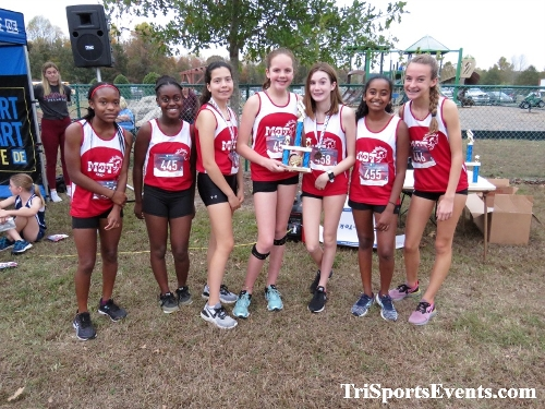 DAAD Middle School XC Invitational Girls Results<br><br><br><br><a href='https://www.trisportsevents.com/pics/IMG_0123_50260085.JPG' download='IMG_0123_50260085.JPG'>Click here to download.</a><Br><a href='http://www.facebook.com/sharer.php?u=http:%2F%2Fwww.trisportsevents.com%2Fpics%2FIMG_0123_50260085.JPG&t=DAAD Middle School XC Invitational Girls Results' target='_blank'><img src='images/fb_share.png' width='100'></a>