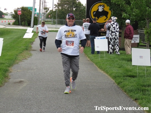 Milk Run 5K Run/Walk<br><br><br><br><a href='https://www.trisportsevents.com/pics/IMG_0296_14354432.JPG' download='IMG_0296_14354432.JPG'>Click here to download.</a><Br><a href='http://www.facebook.com/sharer.php?u=http:%2F%2Fwww.trisportsevents.com%2Fpics%2FIMG_0296_14354432.JPG&t=Milk Run 5K Run/Walk' target='_blank'><img src='images/fb_share.png' width='100'></a>
