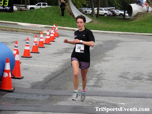 Running Hot 5K Run/Walk<br><br><br><br><a href='https://www.trisportsevents.com/pics/IMG_0310.JPG' download='IMG_0310.JPG'>Click here to download.</a><Br><a href='http://www.facebook.com/sharer.php?u=http:%2F%2Fwww.trisportsevents.com%2Fpics%2FIMG_0310.JPG&t=Running Hot 5K Run/Walk' target='_blank'><img src='images/fb_share.png' width='100'></a>