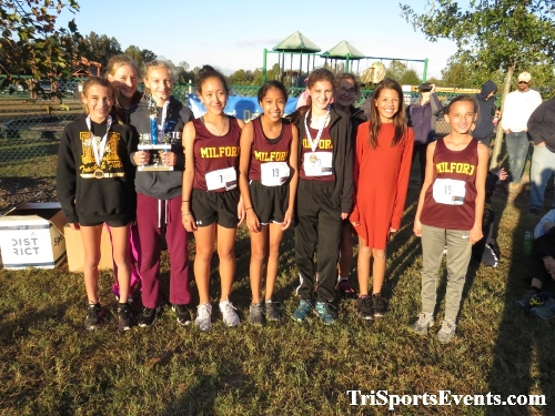 DAAD Middle School XC Invitational<br><br><br><br><a href='https://www.trisportsevents.com/pics/IMG_0463_62860346.JPG' download='IMG_0463_62860346.JPG'>Click here to download.</a><Br><a href='http://www.facebook.com/sharer.php?u=http:%2F%2Fwww.trisportsevents.com%2Fpics%2FIMG_0463_62860346.JPG&t=DAAD Middle School XC Invitational' target='_blank'><img src='images/fb_share.png' width='100'></a>