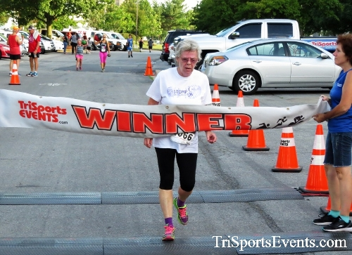CrossFit Dover - Team RWB 5K Run/Walk & Fitness Challenge<br><br><br><br><a href='https://www.trisportsevents.com/pics/IMG_2296.JPG' download='IMG_2296.JPG'>Click here to download.</a><Br><a href='http://www.facebook.com/sharer.php?u=http:%2F%2Fwww.trisportsevents.com%2Fpics%2FIMG_2296.JPG&t=CrossFit Dover - Team RWB 5K Run/Walk & Fitness Challenge' target='_blank'><img src='images/fb_share.png' width='100'></a>