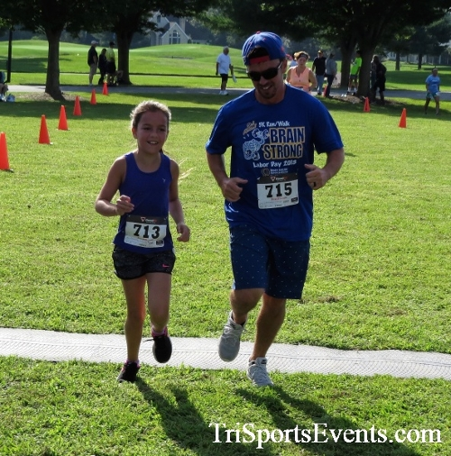 BrainStrong 5K Run/Walk<br><br><br><br><a href='http://www.trisportsevents.com/pics/IMG_3828.JPG' download='IMG_3828.JPG'>Click here to download.</a><Br><a href='http://www.facebook.com/sharer.php?u=http:%2F%2Fwww.trisportsevents.com%2Fpics%2FIMG_3828.JPG&t=BrainStrong 5K Run/Walk' target='_blank'><img src='images/fb_share.png' width='100'></a>