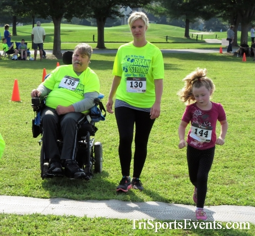 BrainStrong 5K Run/Walk<br><br><br><br><a href='https://www.trisportsevents.com/pics/IMG_3873.JPG' download='IMG_3873.JPG'>Click here to download.</a><Br><a href='http://www.facebook.com/sharer.php?u=http:%2F%2Fwww.trisportsevents.com%2Fpics%2FIMG_3873.JPG&t=BrainStrong 5K Run/Walk' target='_blank'><img src='images/fb_share.png' width='100'></a>