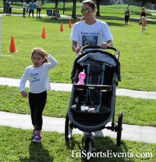 BrainStrong 5K Run/Walk<br><br><br><br><a href='http://www.trisportsevents.com/pics/IMG_3897.JPG' download='IMG_3897.JPG'>Click here to download.</a><Br><a href='http://www.facebook.com/sharer.php?u=http:%2F%2Fwww.trisportsevents.com%2Fpics%2FIMG_3897.JPG&t=BrainStrong 5K Run/Walk' target='_blank'><img src='images/fb_share.png' width='100'></a>