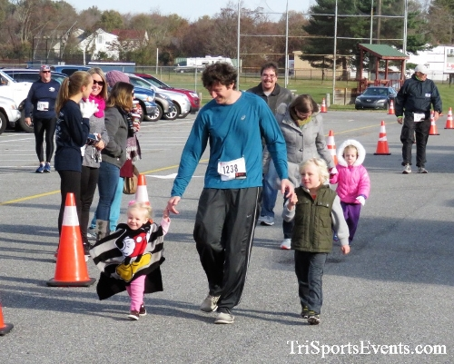 Gobble Wobble 5K Run/Walk<br><br>2017 Gobble Wobble 5K<p><br><br><a href='http://www.trisportsevents.com/pics/IMG_5231.JPG' download='IMG_5231.JPG'>Click here to download.</a><Br><a href='http://www.facebook.com/sharer.php?u=http:%2F%2Fwww.trisportsevents.com%2Fpics%2FIMG_5231.JPG&t=Gobble Wobble 5K Run/Walk' target='_blank'><img src='images/fb_share.png' width='100'></a>