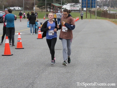 Gobble Wobble 5K Run/Walk<br><br>2017 Gobble Wobble 5K<p><br><br><a href='http://www.trisportsevents.com/pics/IMG_5499.JPG' download='IMG_5499.JPG'>Click here to download.</a><Br><a href='http://www.facebook.com/sharer.php?u=http:%2F%2Fwww.trisportsevents.com%2Fpics%2FIMG_5499.JPG&t=Gobble Wobble 5K Run/Walk' target='_blank'><img src='images/fb_share.png' width='100'></a>