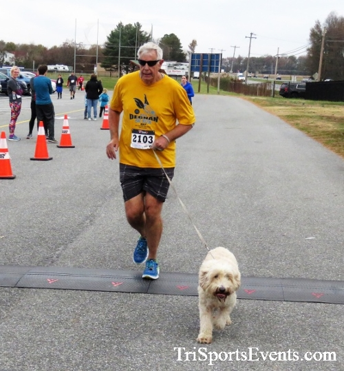 Gobble Wobble 5K Run/Walk<br><br>2017 Gobble Wobble 5K<p><br><br><a href='http://www.trisportsevents.com/pics/IMG_5504.JPG' download='IMG_5504.JPG'>Click here to download.</a><Br><a href='http://www.facebook.com/sharer.php?u=http:%2F%2Fwww.trisportsevents.com%2Fpics%2FIMG_5504.JPG&t=Gobble Wobble 5K Run/Walk' target='_blank'><img src='images/fb_share.png' width='100'></a>
