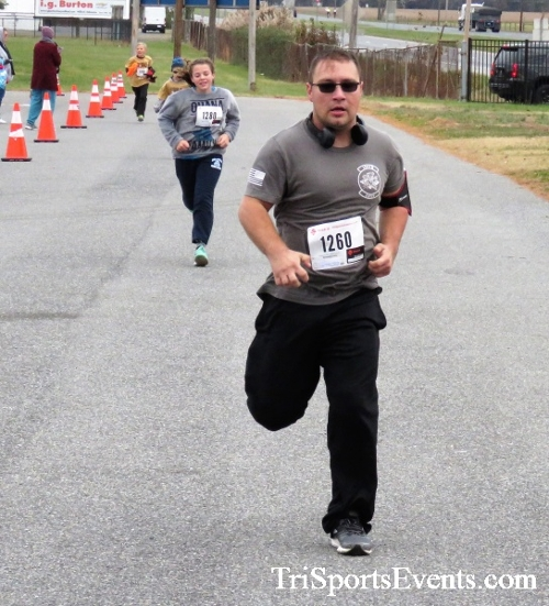 Gobble Wobble 5K Run/Walk<br><br>2017 Gobble Wobble 5K<p><br><br><a href='http://www.trisportsevents.com/pics/IMG_5514.JPG' download='IMG_5514.JPG'>Click here to download.</a><Br><a href='http://www.facebook.com/sharer.php?u=http:%2F%2Fwww.trisportsevents.com%2Fpics%2FIMG_5514.JPG&t=Gobble Wobble 5K Run/Walk' target='_blank'><img src='images/fb_share.png' width='100'></a>