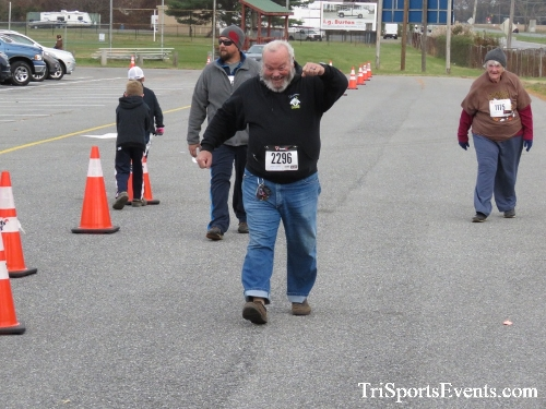 Gobble Wobble 5K Run/Walk<br><br>2017 Gobble Wobble 5K<p><br><br><a href='https://www.trisportsevents.com/pics/IMG_5631.JPG' download='IMG_5631.JPG'>Click here to download.</a><Br><a href='http://www.facebook.com/sharer.php?u=http:%2F%2Fwww.trisportsevents.com%2Fpics%2FIMG_5631.JPG&t=Gobble Wobble 5K Run/Walk' target='_blank'><img src='images/fb_share.png' width='100'></a>