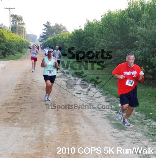 Concerns Of Police Survivors (COPS) 5K<br><br><br><br><a href='http://www.trisportsevents.com/pics/pic02315.JPG' download='pic02315.JPG'>Click here to download.</a><Br><a href='http://www.facebook.com/sharer.php?u=http:%2F%2Fwww.trisportsevents.com%2Fpics%2Fpic02315.JPG&t=Concerns Of Police Survivors (COPS) 5K' target='_blank'><img src='images/fb_share.png' width='100'></a>
