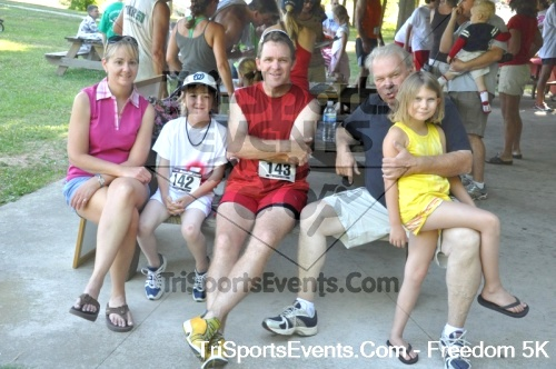 Freedom 5K Run/Walk<br><br><br><br><a href='https://www.trisportsevents.com/pics/pic0944.JPG' download='pic0944.JPG'>Click here to download.</a><Br><a href='http://www.facebook.com/sharer.php?u=http:%2F%2Fwww.trisportsevents.com%2Fpics%2Fpic0944.JPG&t=Freedom 5K Run/Walk' target='_blank'><img src='images/fb_share.png' width='100'></a>