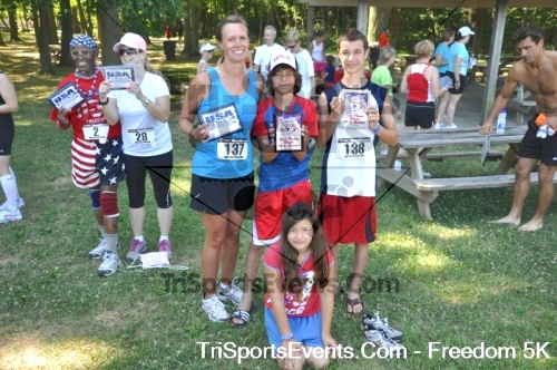 Freedom 5K Run/Walk<br><br><br><br><a href='http://www.trisportsevents.com/pics/pic1064.JPG' download='pic1064.JPG'>Click here to download.</a><Br><a href='http://www.facebook.com/sharer.php?u=http:%2F%2Fwww.trisportsevents.com%2Fpics%2Fpic1064.JPG&t=Freedom 5K Run/Walk' target='_blank'><img src='images/fb_share.png' width='100'></a>